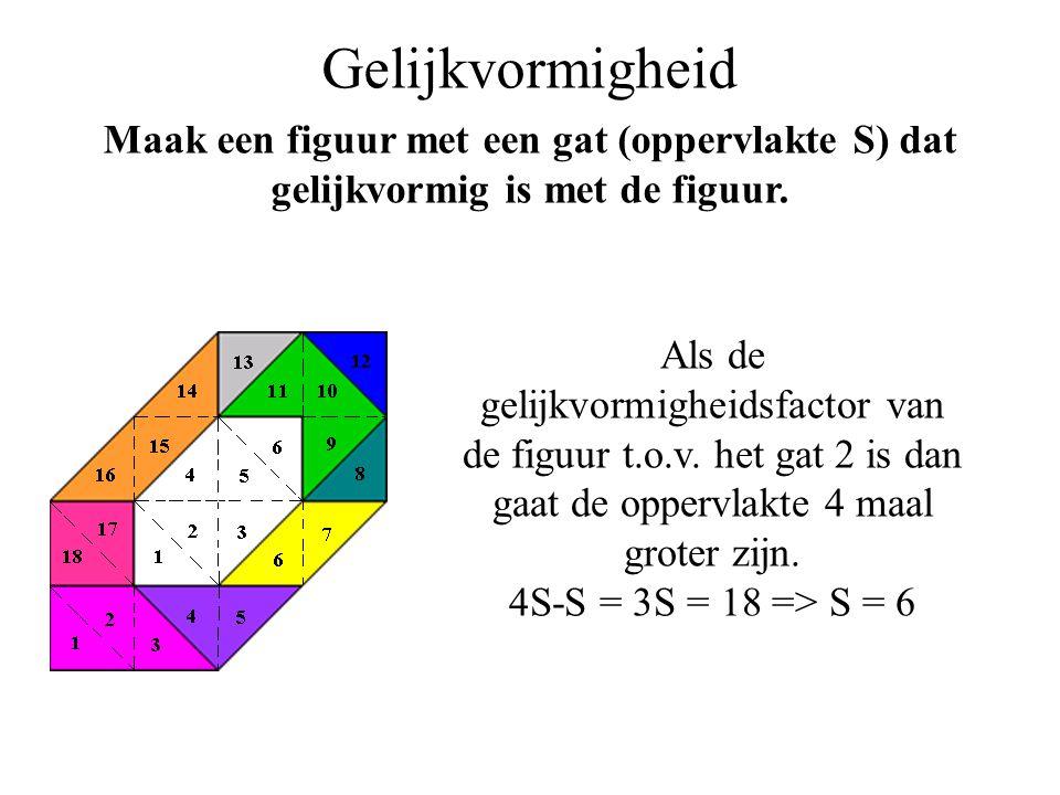 Gelijkvormigheid Maak een figuur met een gat (oppervlakte S) dat gelijkvormig is met de figuur. Als de gelijkvormigheidsfactor van de figuur t.o.v. he