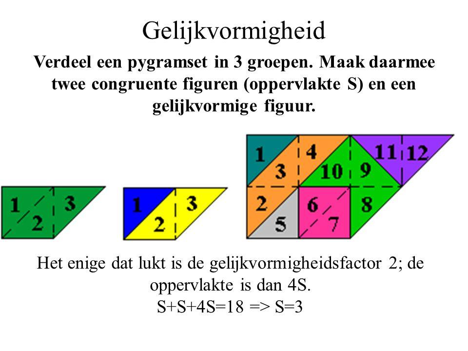 Gelijkvormigheid Verdeel een pygramset in 3 groepen. Maak daarmee twee congruente figuren (oppervlakte S) en een gelijkvormige figuur. Het enige dat l