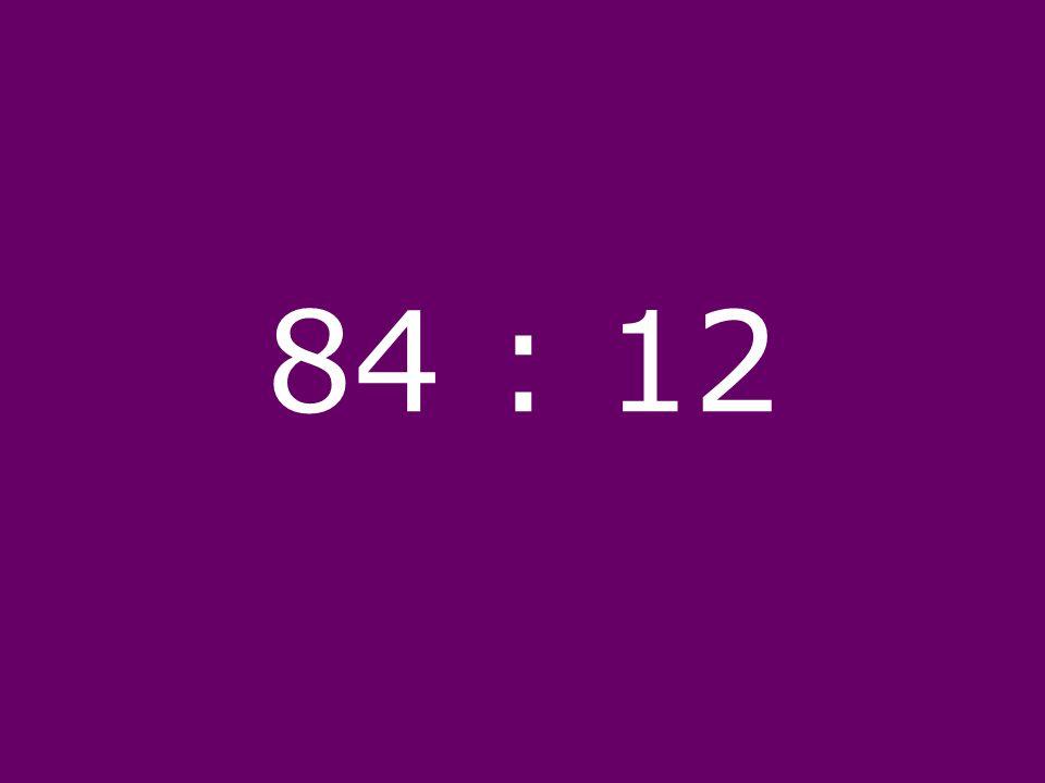 81 : 27