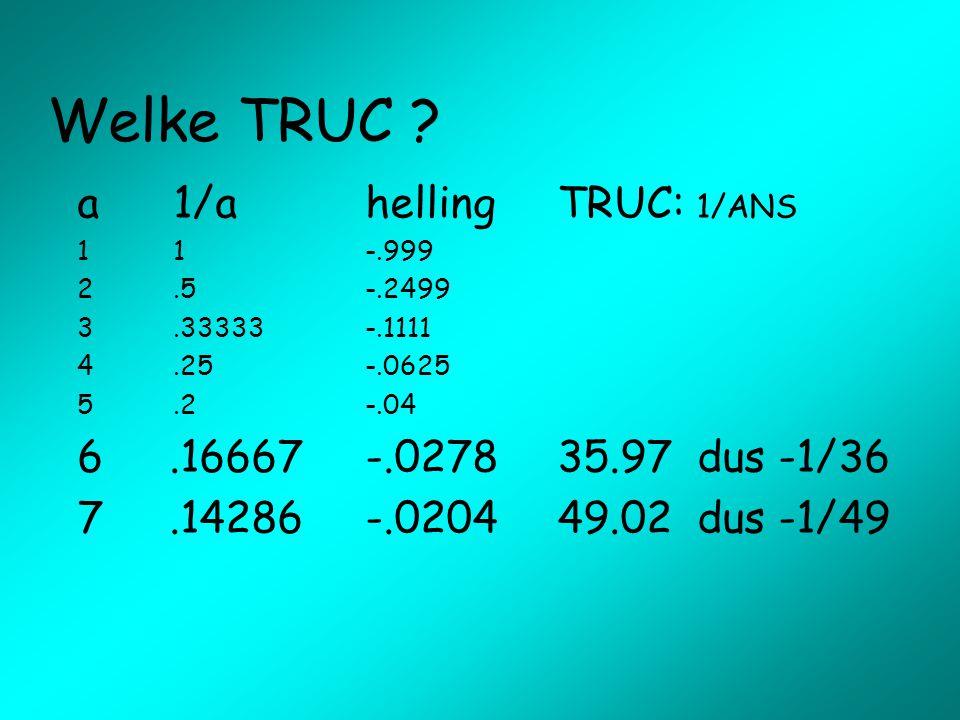 Welke TRUC ? a1/ahellingTRUC: 1/ANS 11-.999 2.5-.2499 3.33333-.1111 4.25-.0625 5.2-.04 6.16667-.027835.97 dus -1/36 7.14286-.020449.02 dus -1/49