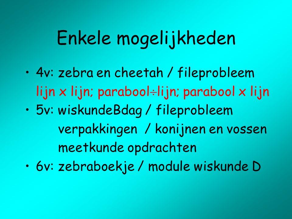 Enkele mogelijkheden 4v: zebra en cheetah / fileprobleem lijn x lijn; parabool  lijn; parabool x lijn 5v: wiskundeBdag / fileprobleem verpakkingen /