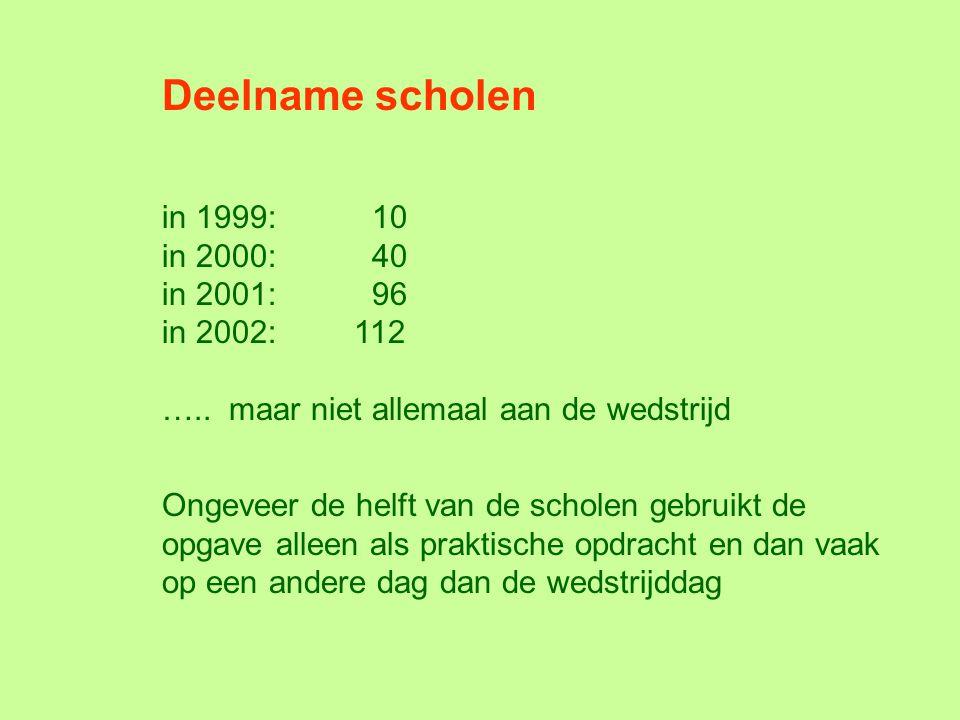 Deelname scholen in 1999: 10 in 2000: 40 in 2001: 96 in 2002:112 …..