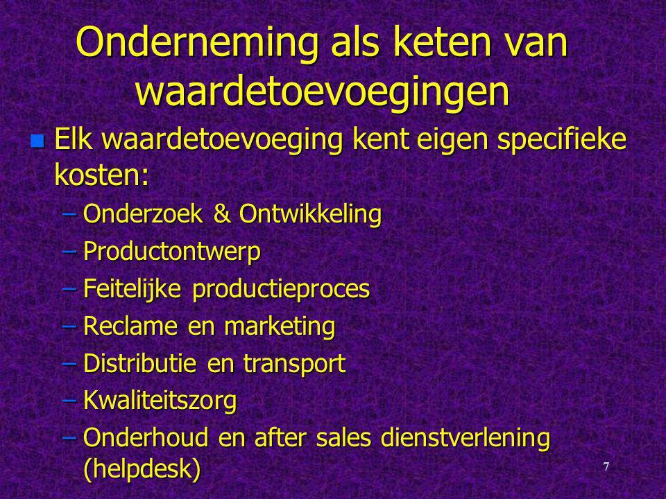 8 n Bij een economische transactie geldt niet noodzakelijk: inkoopprijs koper = verkoop- prijs verkoper.