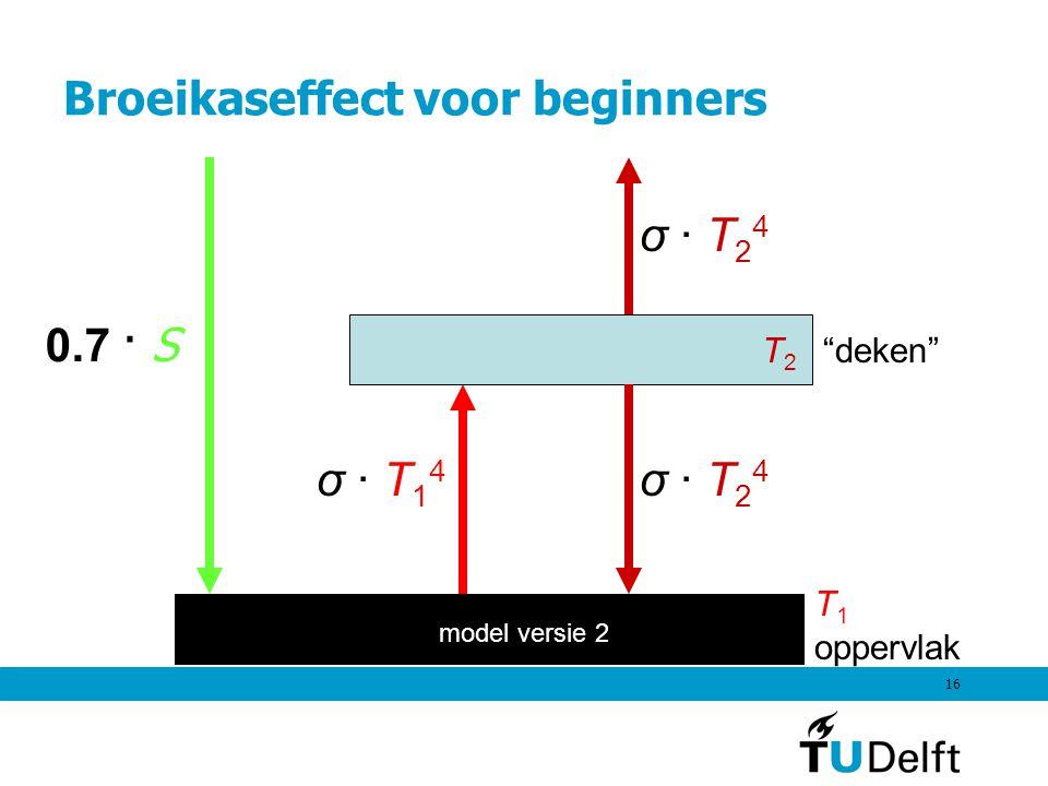 """16 Broeikaseffect voor beginners σ · T14σ · T14 σ · T24σ · T24 σ · T24σ · T24 oppervlak """"deken"""" T1T1 T2T2 model versie 2 0.7  · S"""