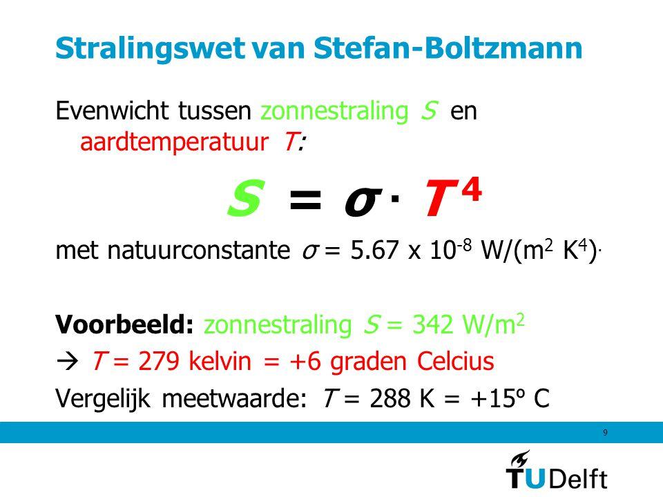 9 Stralingswet van Stefan-Boltzmann Evenwicht tussen zonnestraling S en aardtemperatuur T: S = σ · T 4 met natuurconstante σ = 5.67 x 10 -8 W/(m 2 K 4