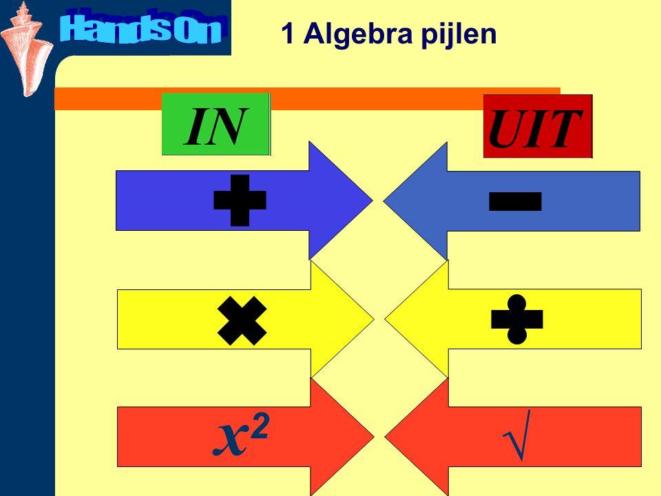 1 Algebra pijlen x2x2 √