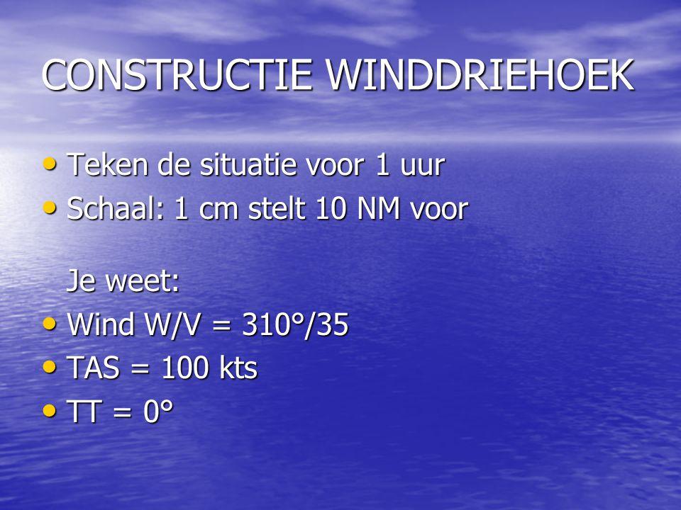 CONSTRUCTIE WINDDRIEHOEK Teken de situatie voor 1 uur Teken de situatie voor 1 uur Schaal: 1 cm stelt 10 NM voor Je weet: Schaal: 1 cm stelt 10 NM voo