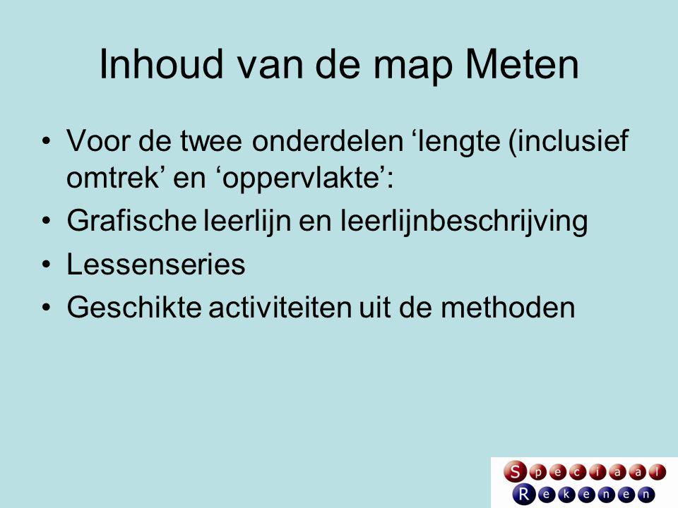 Inhoud van de map Meten Voor de twee onderdelen 'lengte (inclusief omtrek' en 'oppervlakte': Grafische leerlijn en leerlijnbeschrijving Lessenseries G