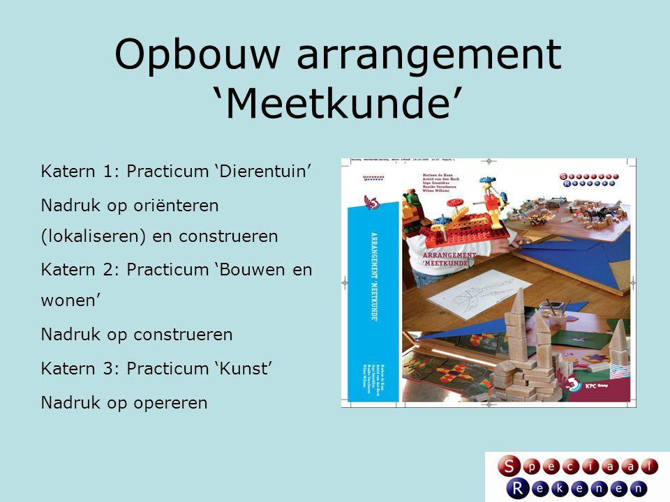 Opbouw arrangement 'Meetkunde' Katern 1: Practicum 'Dierentuin' Nadruk op oriënteren (lokaliseren) en construeren Katern 2: Practicum 'Bouwen en wonen
