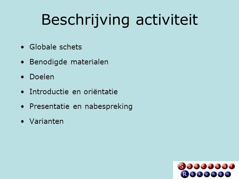 Beschrijving activiteit Globale schets Benodigde materialen Doelen Introductie en oriëntatie Presentatie en nabespreking Varianten