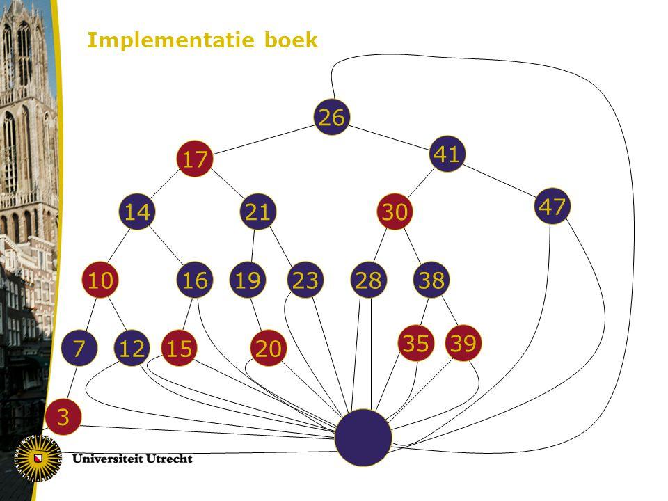 Implementatie boek 26 17 41 47 30 283810 1421 16 35 1923 39 1571220 3