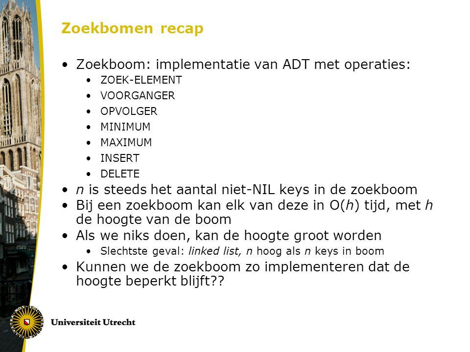 Zoekbomen recap Zoekboom: implementatie van ADT met operaties: ZOEK-ELEMENT VOORGANGER OPVOLGER MINIMUM MAXIMUM INSERT DELETE n is steeds het aantal n