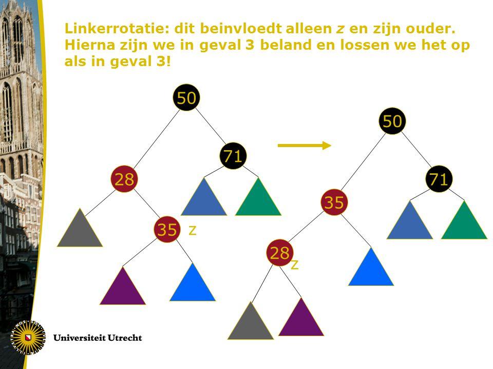 50 28 35 z 71 50 28 35 z 71 Linkerrotatie: dit beinvloedt alleen z en zijn ouder. Hierna zijn we in geval 3 beland en lossen we het op als in geval 3!