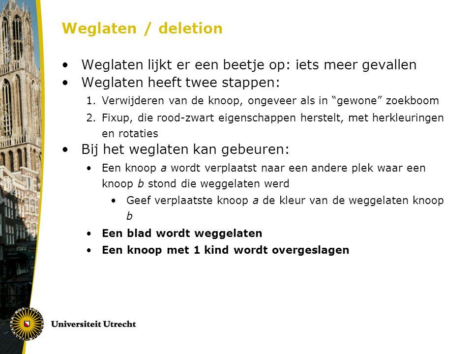 """Weglaten / deletion Weglaten lijkt er een beetje op: iets meer gevallen Weglaten heeft twee stappen: 1.Verwijderen van de knoop, ongeveer als in """"gewo"""