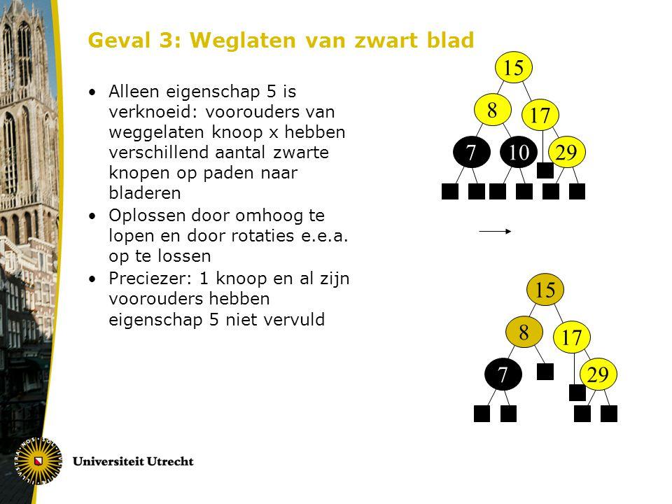 Geval 3: Weglaten van zwart blad Alleen eigenschap 5 is verknoeid: voorouders van weggelaten knoop x hebben verschillend aantal zwarte knopen op paden