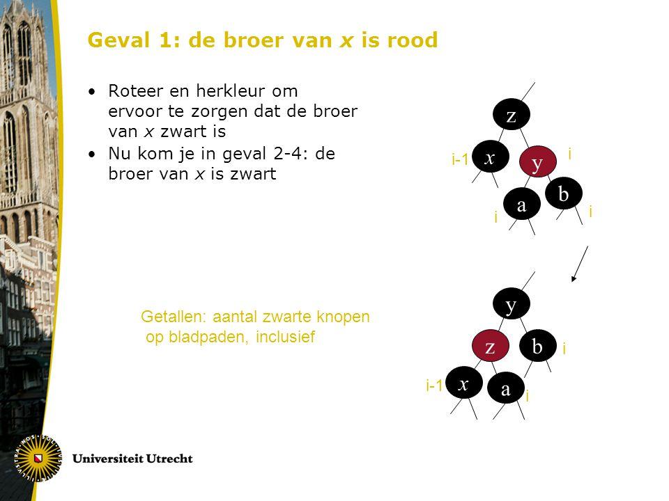 Geval 1: de broer van x is rood Roteer en herkleur om ervoor te zorgen dat de broer van x zwart is Nu kom je in geval 2-4: de broer van x is zwart z x