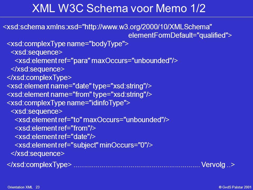 Orientation XML 23® GvdS Palstar 2001 XML W3C Schema voor Memo 1/2 <xsd:schema xmlns:xsd= http://www.w3.org/2000/10/XMLSchema elementFormDefault= qualified >.................................................................