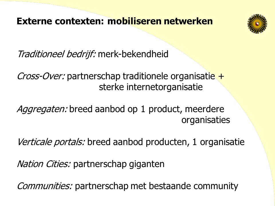 Externe contexten: mobiliseren netwerken Traditioneel bedrijf: merk-bekendheid Cross-Over: partnerschap traditionele organisatie + sterke internetorga