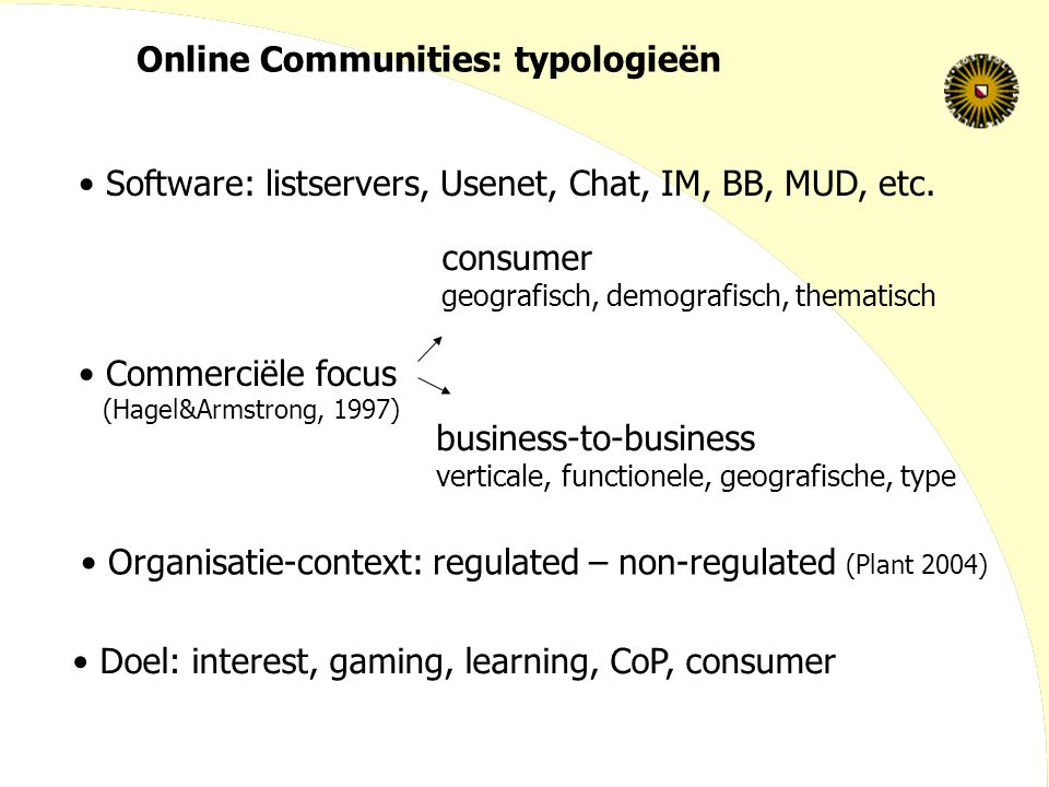 Online Communities: typologieën Software: listservers, Usenet, Chat, IM, BB, MUD, etc.