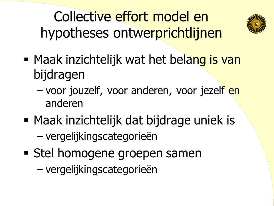 Collective effort model en hypotheses ontwerprichtlijnen  Maak inzichtelijk wat het belang is van bijdragen –voor jouzelf, voor anderen, voor jezelf