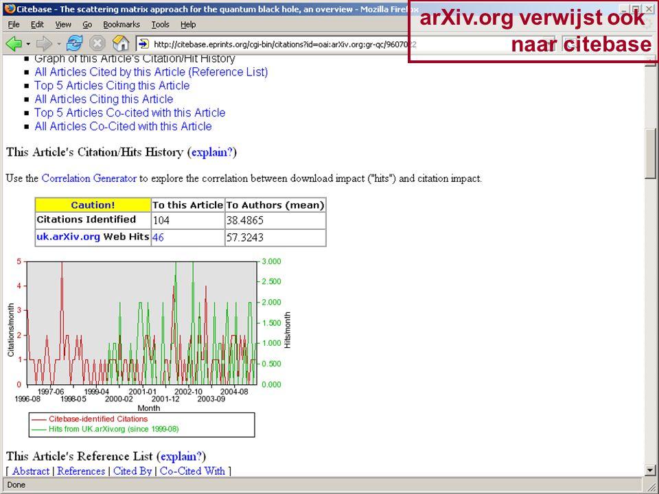 arXiv.org verwijst ook naar citebase
