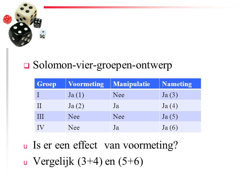  Solomon-vier-groepen-ontwerp u Is er een effect van voormeting? u Vergelijk (3+4) en (5+6) GroepVoormetingManipulatieNameting IJa (1)NeeJa (3) IIJa