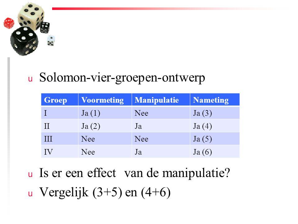 u Solomon-vier-groepen-ontwerp u Is er een effect van de manipulatie? u Vergelijk (3+5) en (4+6) GroepVoormetingManipulatieNameting IJa (1)NeeJa (3) I
