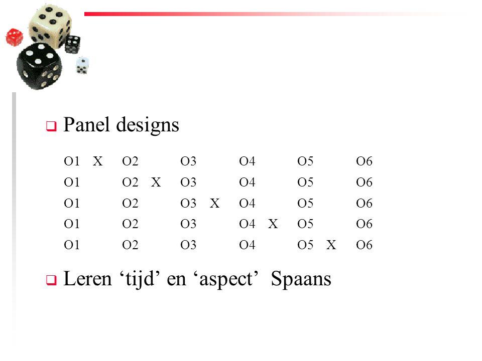  Panel designs  Leren 'tijd' en 'aspect' Spaans O1XO2O3O4O5O6 O1O2XO3O4O5O6 O1O2O3XO4O5O6 O1O2O3O4XO5O6 O1O2O3O4O5XO6