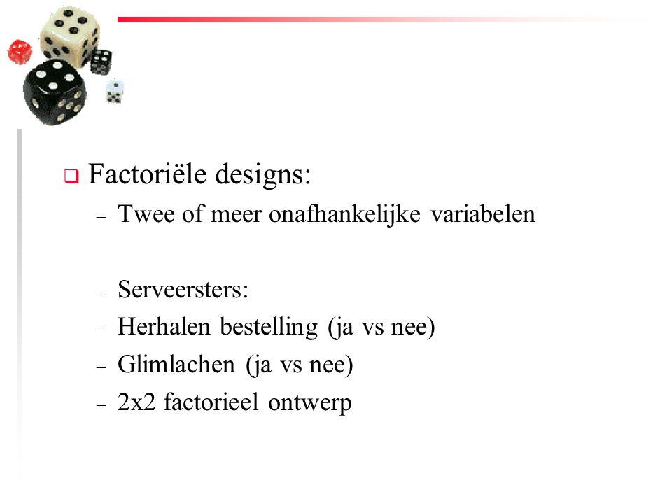  Factoriële designs: – Twee of meer onafhankelijke variabelen – Serveersters: – Herhalen bestelling (ja vs nee) – Glimlachen (ja vs nee) – 2x2 factor