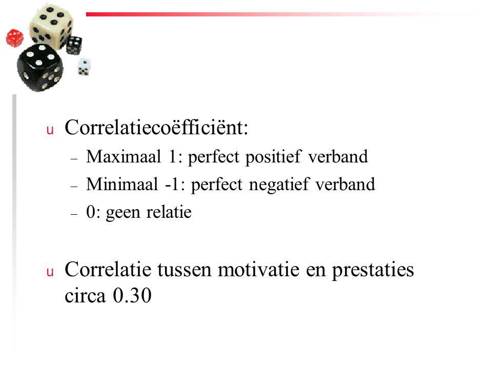 u Correlatiecoëfficiënt: – Maximaal 1: perfect positief verband – Minimaal -1: perfect negatief verband – 0: geen relatie u Correlatie tussen motivati
