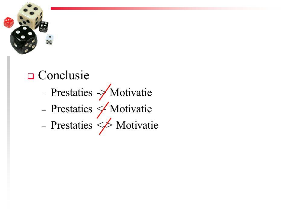  Conclusie – Prestaties -> Motivatie – Prestaties <- Motivatie – Prestaties Motivatie