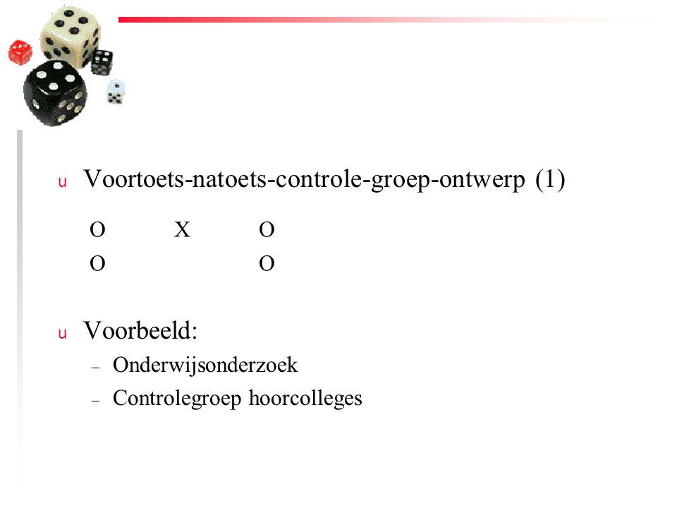  Effect brooddiëet  Ontwerp: 1.Conclusie: Brooddieet werkt 2.