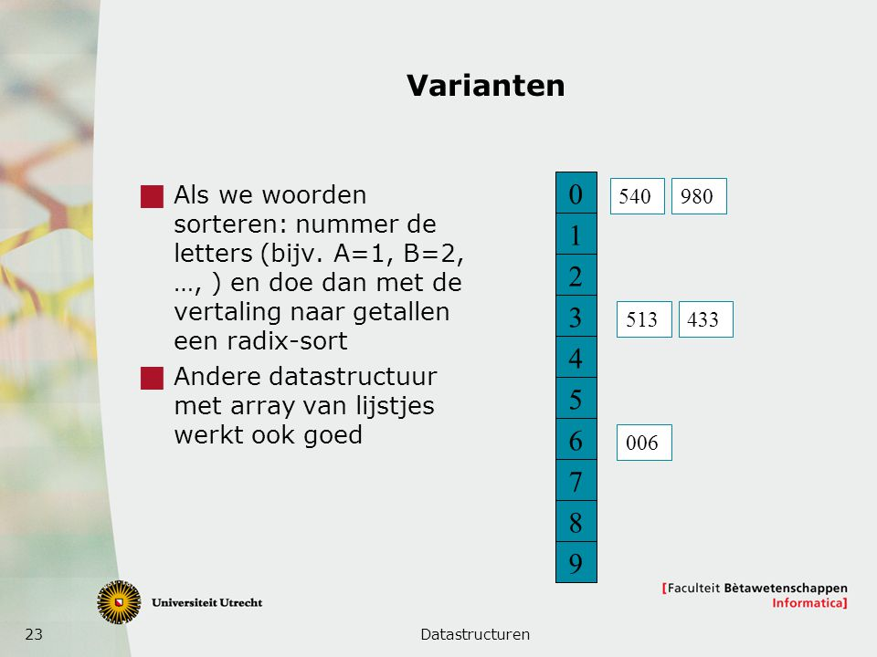 23 Varianten  Als we woorden sorteren: nummer de letters (bijv. A=1, B=2, …, ) en doe dan met de vertaling naar getallen een radix-sort  Andere data