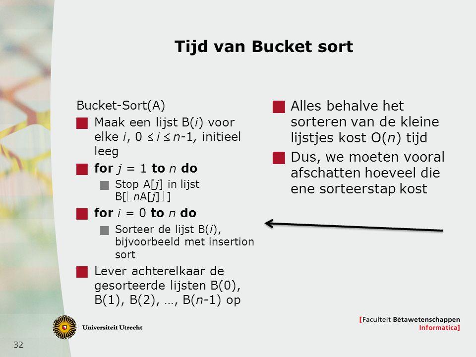 32 Tijd van Bucket sort Bucket-Sort(A)  Maak een lijst B(i) voor elke i, 0 in-1, initieel leeg  for j = 1 to n do  Stop A[j] in lijst B[nA[j]]  for i = 0 to n do  Sorteer de lijst B(i), bijvoorbeeld met insertion sort  Lever achterelkaar de gesorteerde lijsten B(0), B(1), B(2), …, B(n-1) op  Alles behalve het sorteren van de kleine lijstjes kost O(n) tijd  Dus, we moeten vooral afschatten hoeveel die ene sorteerstap kost
