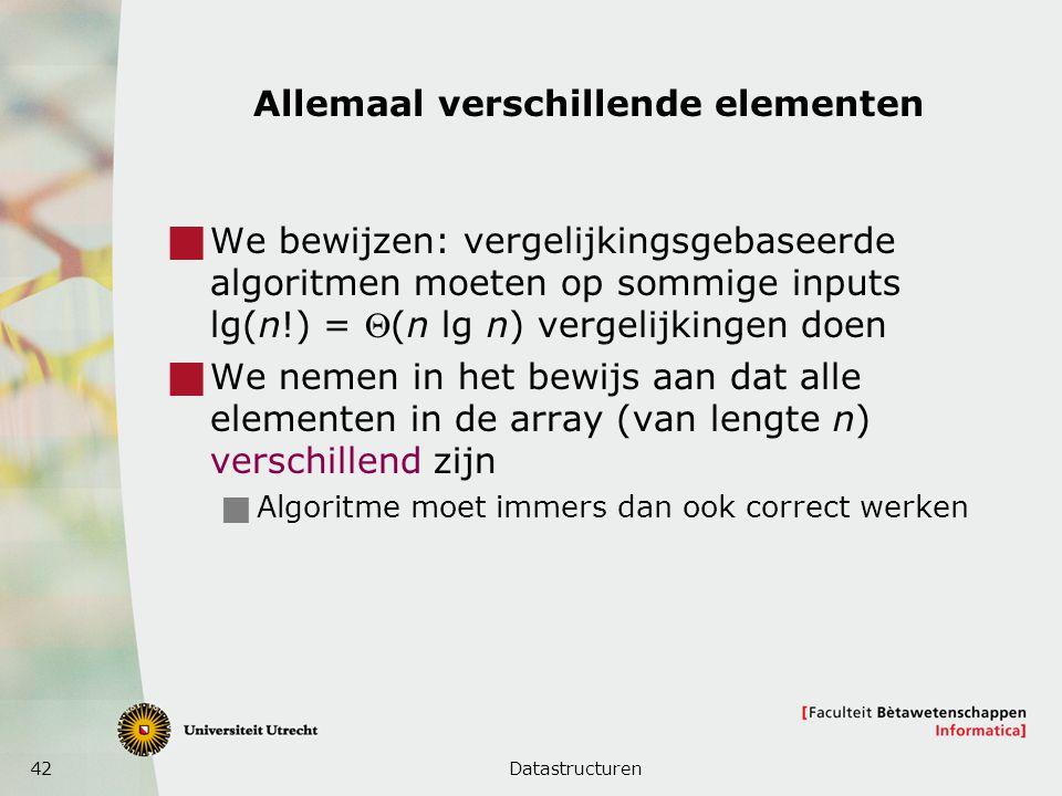 42 Allemaal verschillende elementen  We bewijzen: vergelijkingsgebaseerde algoritmen moeten op sommige inputs lg(n!) = (n lg n) vergelijkingen doen  We nemen in het bewijs aan dat alle elementen in de array (van lengte n) verschillend zijn  Algoritme moet immers dan ook correct werken Datastructuren