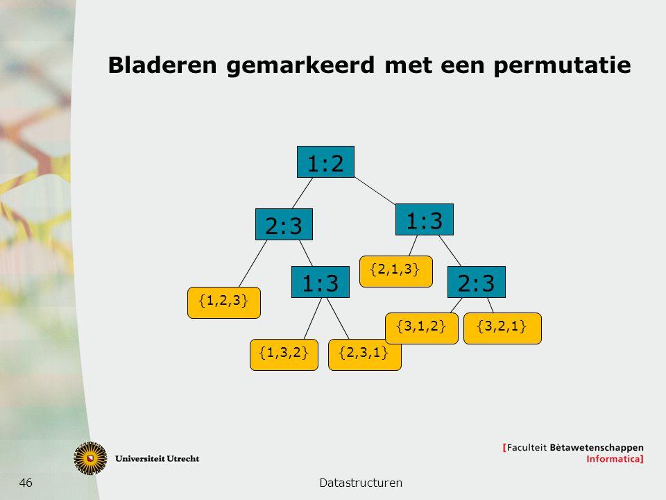 46 Bladeren gemarkeerd met een permutatie Datastructuren 1:2 2:3 1:3 2:3 {1,2,3} {1,3,2}{2,3,1} {2,1,3} {3,1,2}{3,2,1}