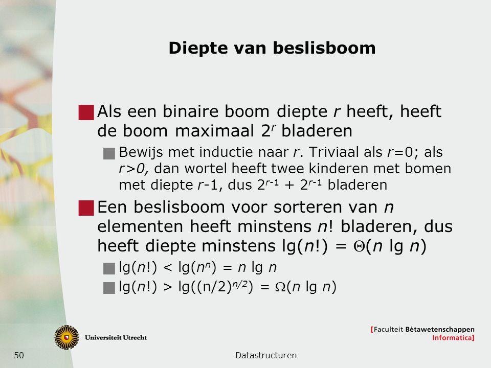 50 Diepte van beslisboom  Als een binaire boom diepte r heeft, heeft de boom maximaal 2 r bladeren  Bewijs met inductie naar r.