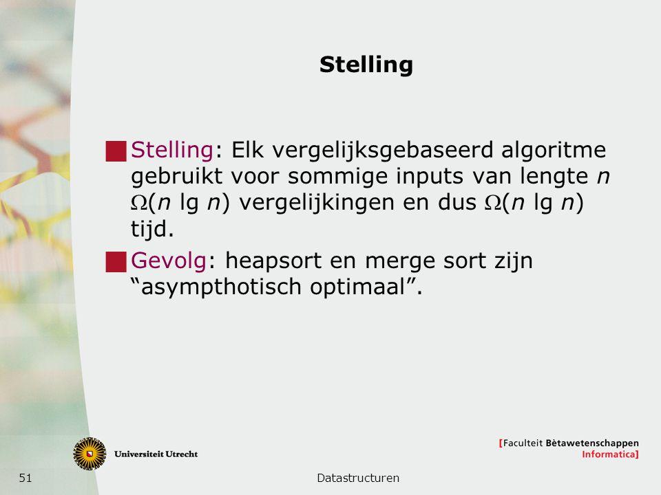 51 Stelling  Stelling: Elk vergelijksgebaseerd algoritme gebruikt voor sommige inputs van lengte n (n lg n) vergelijkingen en dus (n lg n) tijd.