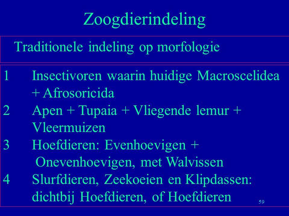 59 Traditionele indeling op morfologie Zoogdierindeling 1Insectivoren waarin huidige Macroscelidea + Afrosoricida 2Apen + Tupaia + Vliegende lemur + V