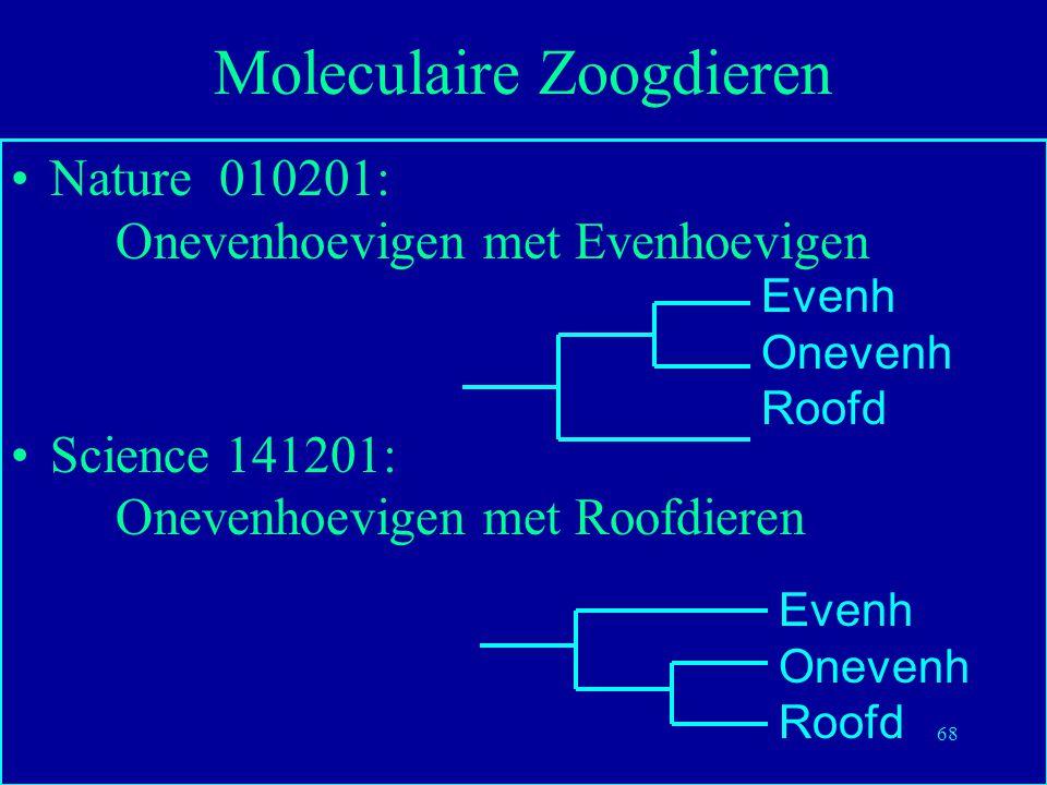 68 Nature 010201: Onevenhoevigen met Evenhoevigen Science 141201: Onevenhoevigen met Roofdieren Moleculaire Zoogdieren Evenh Onevenh Roofd Evenh Oneve