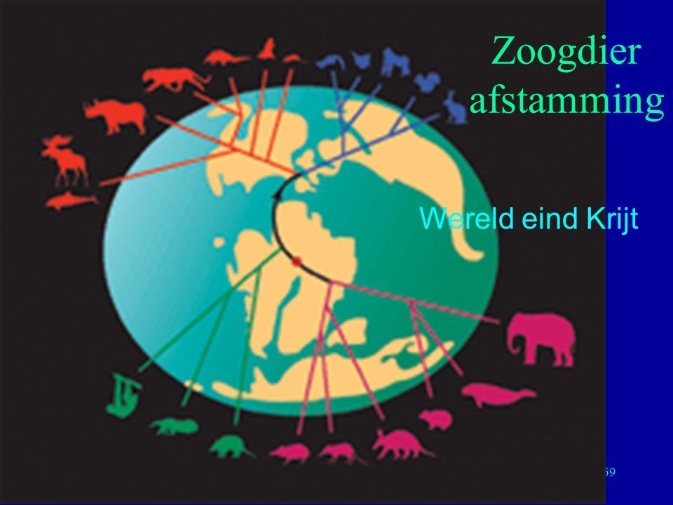 69 Zoogdier afstamming Wereld eind Krijt