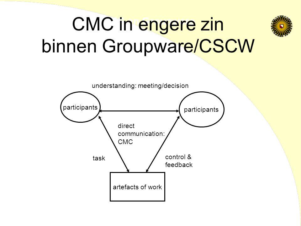 participants artefacts of work direct communication: CMC understanding: meeting/decision task control & feedback CMC en Groupware CMC in engere zin bi