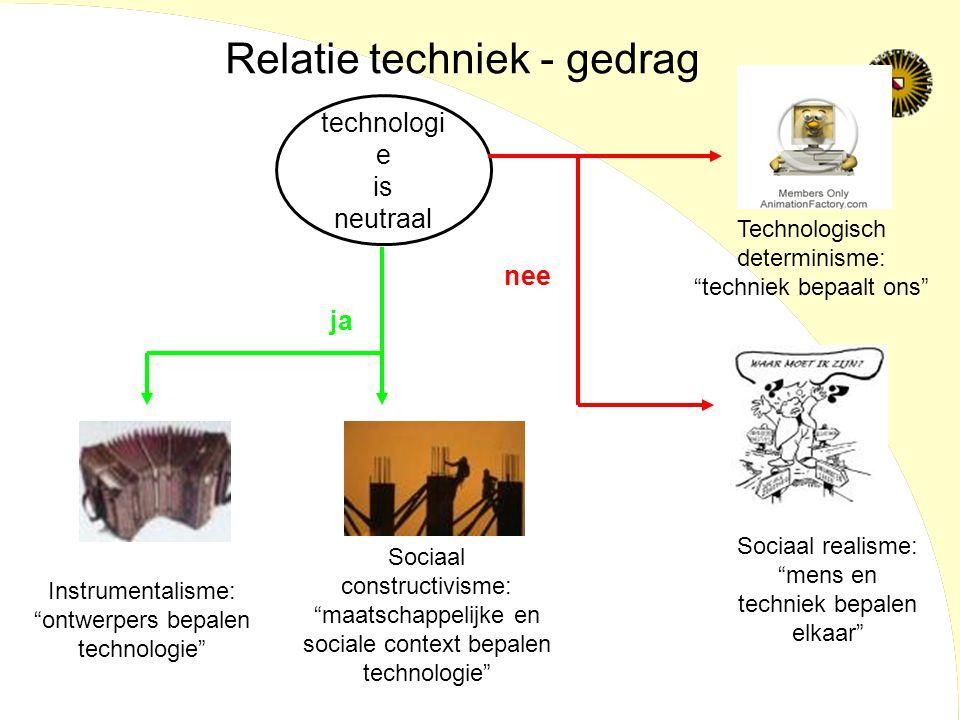 Relatie techniek - gedrag technologi e is neutraal ja nee Instrumentalisme: ontwerpers bepalen technologie Technologisch determinisme: techniek bepaalt ons Sociaal constructivisme: maatschappelijke en sociale context bepalen technologie Sociaal realisme: mens en techniek bepalen elkaar