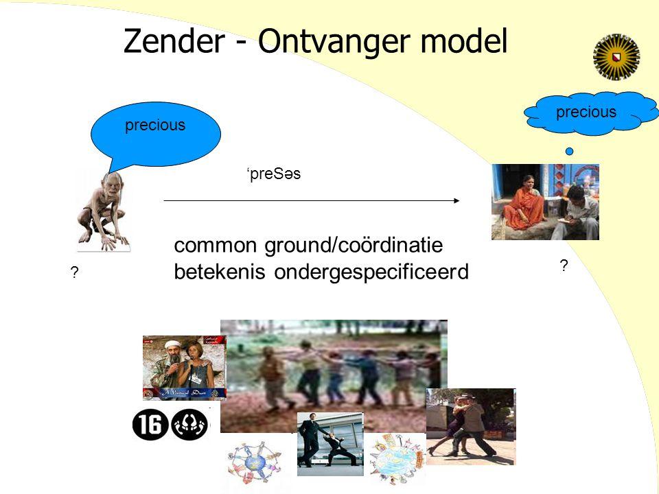 Zender - Ontvanger model precious common ground/coördinatie betekenis ondergespecificeerd ? ? 'preSəs