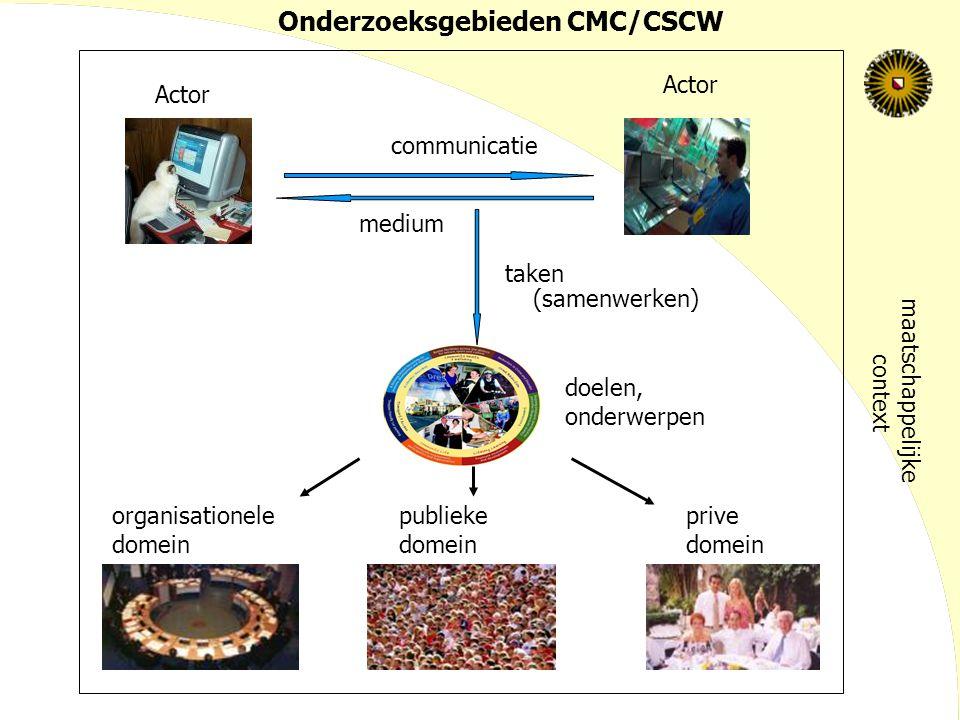 Actor communicatie medium taken (samenwerken) organisationele domein publieke domein prive domein doelen, onderwerpen maatschappelijke context Onderzoeksgebieden CMC/CSCW