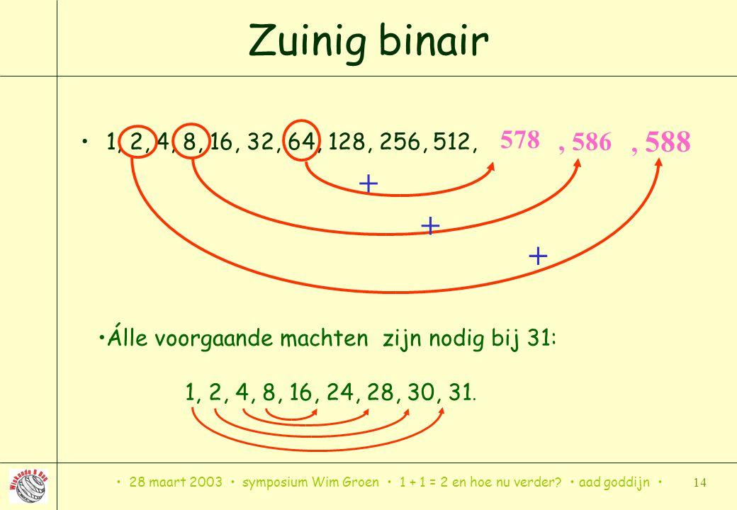 28 maart 2003 symposium Wim Groen 1 + 1 = 2 en hoe nu verder? aad goddijn 14 Zuinig binair 1, 2, 4, 8, 16, 32, 64, 128, 256, 512, 578 Álle voorgaande