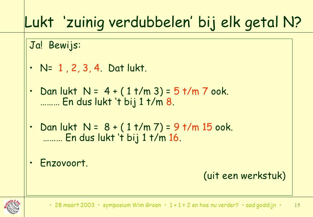 28 maart 2003 symposium Wim Groen 1 + 1 = 2 en hoe nu verder? aad goddijn 15 Lukt 'zuinig verdubbelen' bij elk getal N? We gaan nu onderzoeken of je m