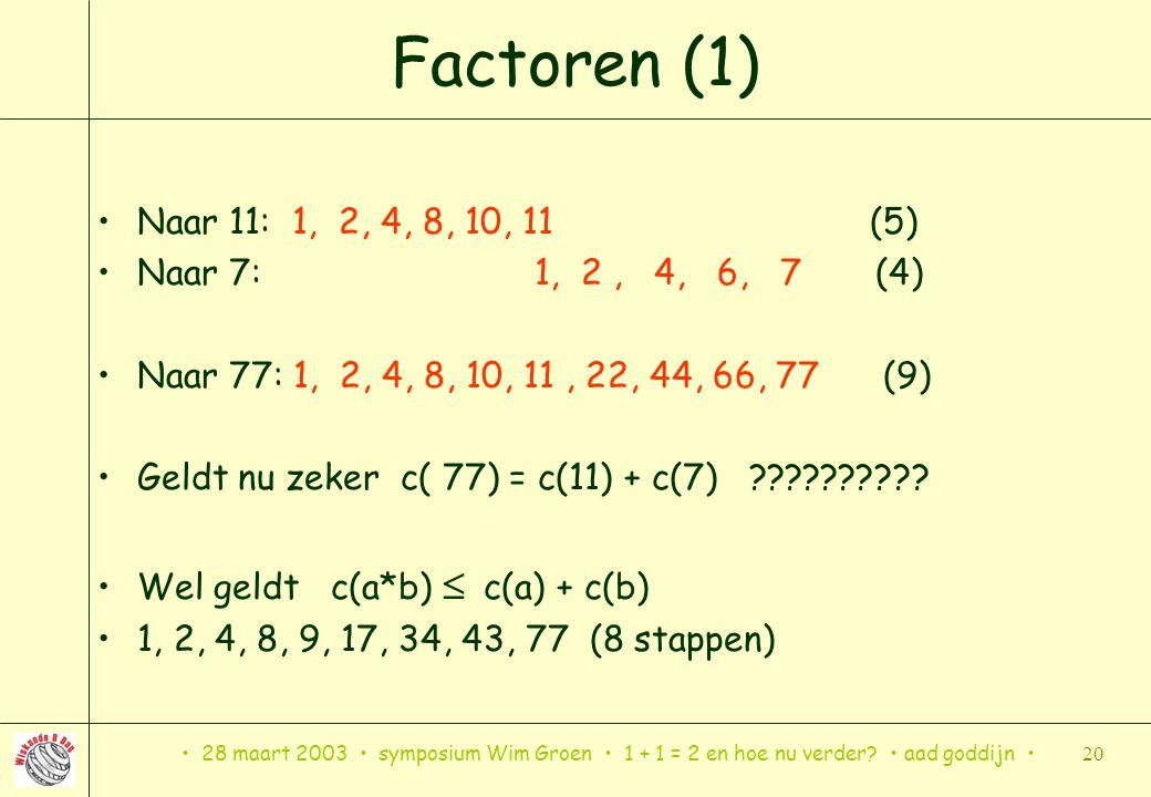 28 maart 2003 symposium Wim Groen 1 + 1 = 2 en hoe nu verder? aad goddijn 20 Factoren (1) Naar 11: 1, 2, 4, 8, 10, 11 (5) Naar 7: 1, 2, 4, 6, 7 (4) Na