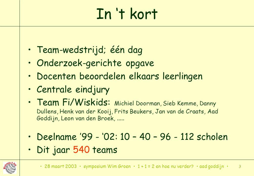 28 maart 2003 symposium Wim Groen 1 + 1 = 2 en hoe nu verder? aad goddijn 3 : In 't kort Team-wedstrijd; één dag Onderzoek-gerichte opgave Docenten be