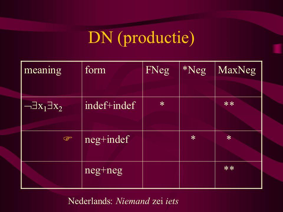 DN (productie) meaningformFNeg*NegMaxNeg  x 1  x 2 indef+indef * **  neg+indef * * neg+neg ** Nederlands: Niemand zei iets